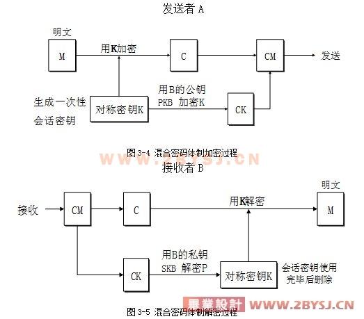 电路 电路图 电子 设计 素材 原理图 523_459