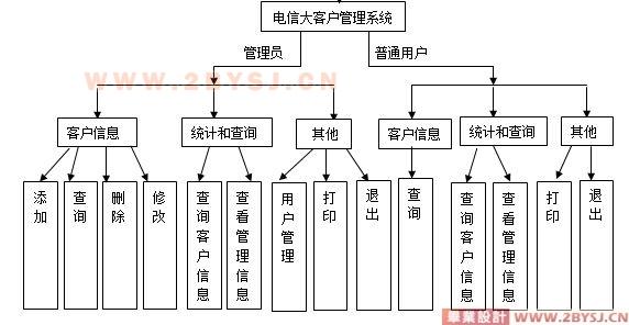 电路 电路图 电子 设计 素材 原理图 572_296