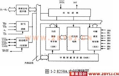 电路 电路图 电子 原理图 409_262