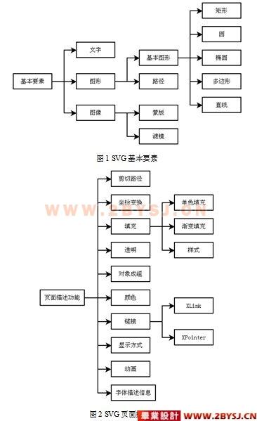 电路 电路图 电子 设计 素材 原理图 366_599 竖版 竖屏