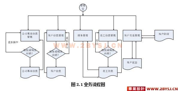 电路 电路图 电子 设计 素材 原理图 594_304