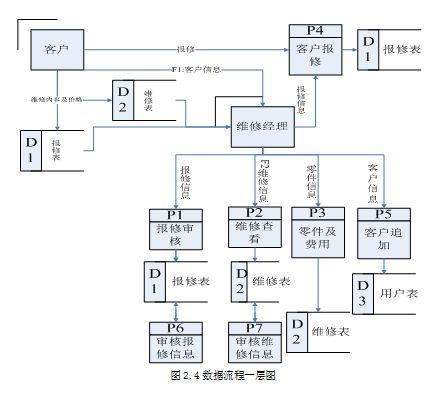 电路 电路图 电子 设计 素材 原理图 444_396