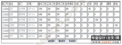基于bs结构高校工资管理系统的设计(asp+sql2000)