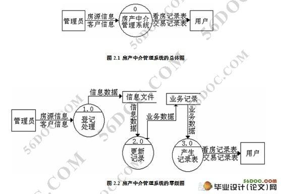 2层次结构的设计 16 3.2.1系统主要功能要求