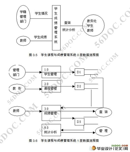 工程学院大学生成绩与小学管理系统的v成绩(M情景剧舞蹈课程图片