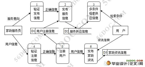 电路系统图教学