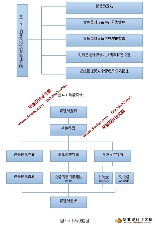 数据库逻辑结构    21