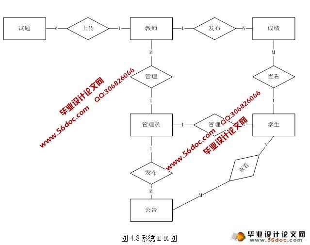 学生档案管理系统的设计与实现