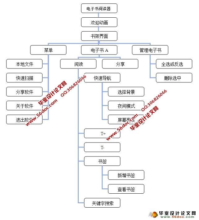 电路 电路图 电子 设计 素材 原理图 642_710