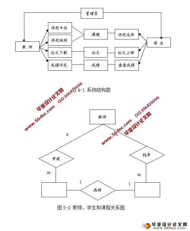 学生成绩查询系统功能结构图