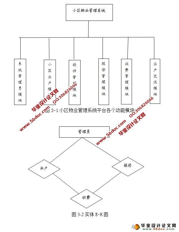 物业公司的组织结构图