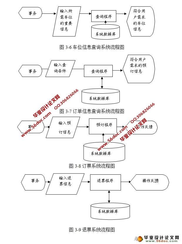 汽车电路开发流程图