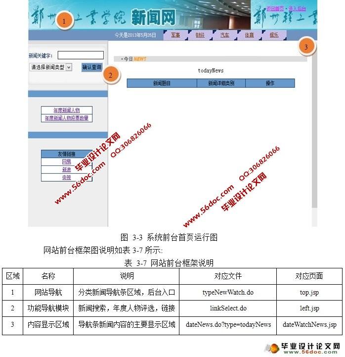 基于mvc的新闻发布系统的设计与实现(jsp,mysql)