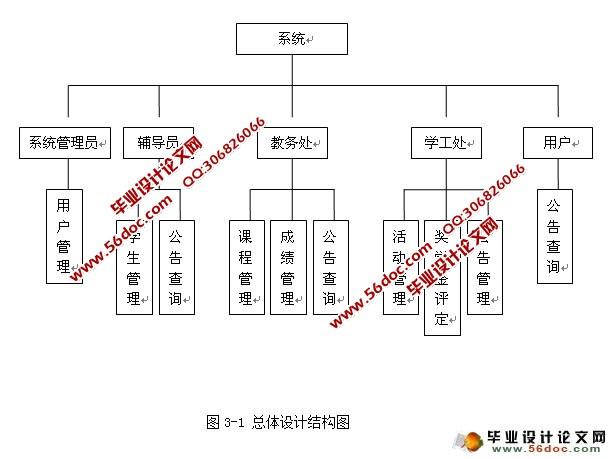 南华大学 计算机科学与技术学院 课程设计报告    2005 ~2006学