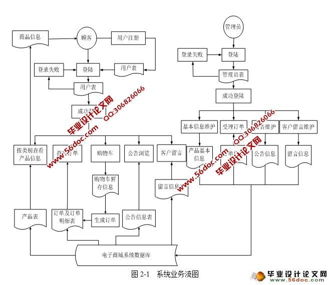 电路 电路图 电子 原理图 663_570