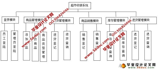 超市 电路施工图