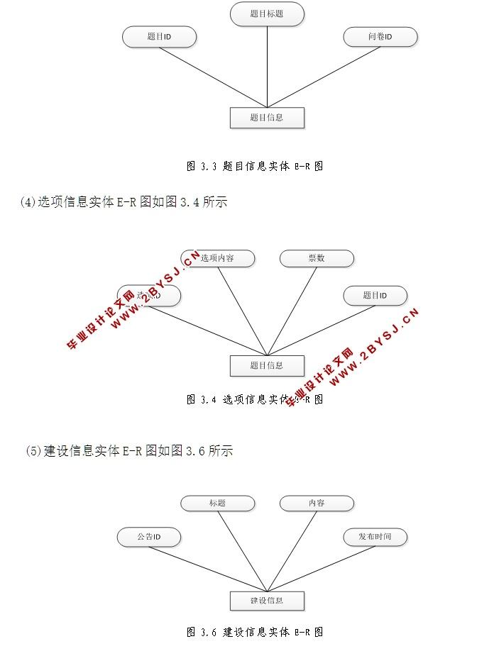 农村民主建设管理信息系统的设计与实现(jsp,sqlserver)(含录像)