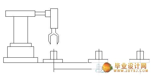 搬动机械手plc控制系统设计