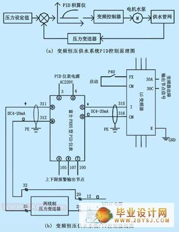 4控制电路图………………………………………