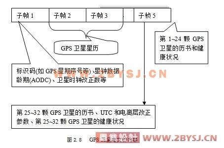 电路 电路图 电子 设计 素材 原理图 454_299