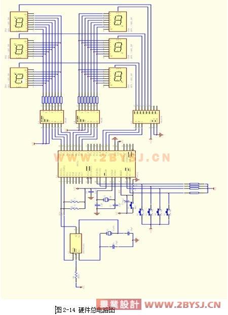 单片机与数码管及外围电路的连接,焊接硬件,能够在启动时钟的情况下