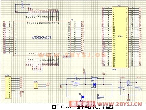 基于arm32位单片机的机器人设计毕业论文  什么叫基于arm内核的芯片?