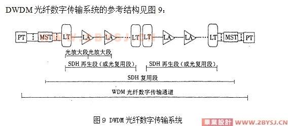 光纤驱动电路图