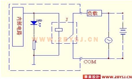 plc控制自动售货机的设计(电气自动化)