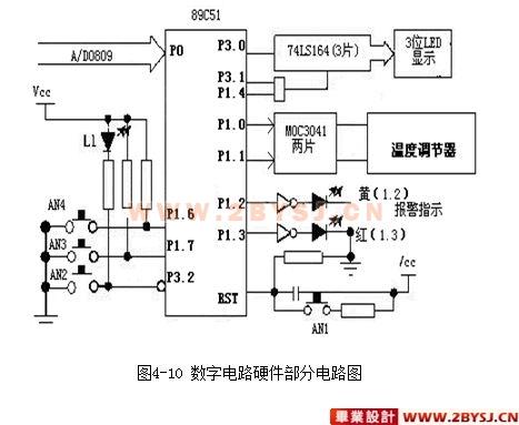 浴室水温控制系统设计(51单片机)