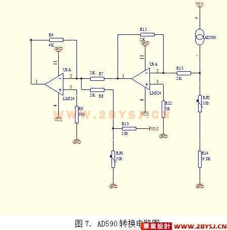 双向超温报警的设计(温度监测报警)