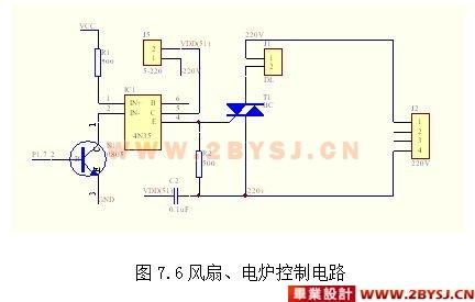 大棚温度湿度自动控制系统的设计