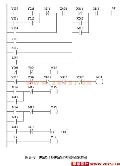 plc五层电梯控制系统的总体设计方案