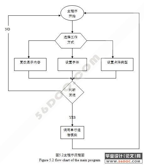 数学乘法知识结构图