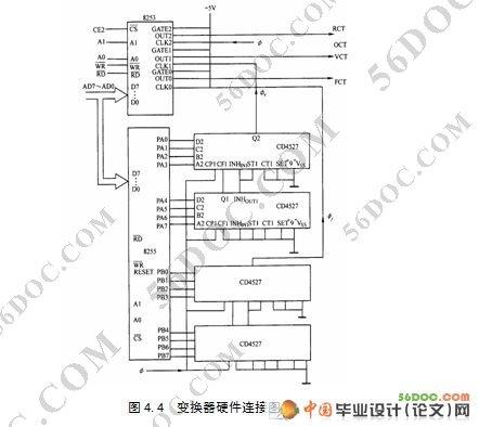 基于单片机控制的电机交流调速系统设计(新品)