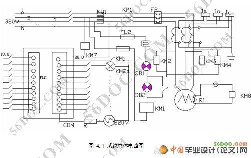 基于plc的自动售货机的设计(西门子s7-200)