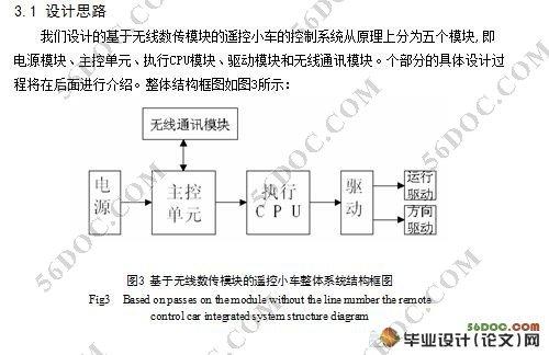 20   4.1.2 遥控器电路的设计. 21   4.2 无线信号收发模块的设计.