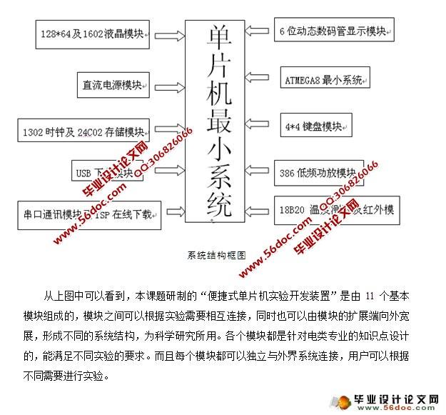 便捷式单片机实验开发装置(附程序,电路原理图)
