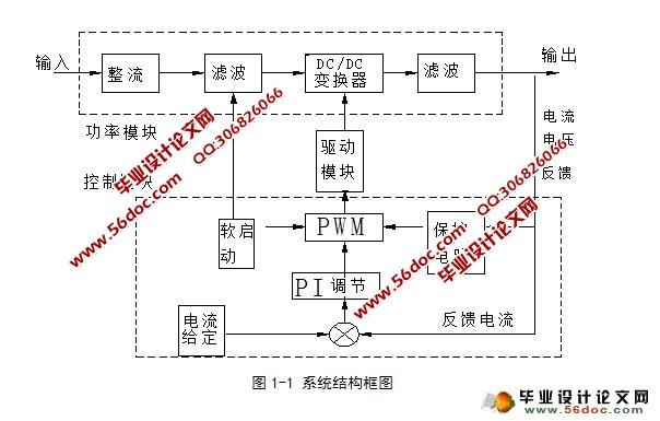 本文主要介绍buck电路和max767系列dc设计,工作原理和主要参数的