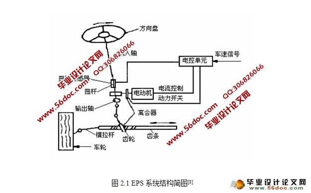 汽车电动转向器动力学建模与控制仿真研究(matlab仿真