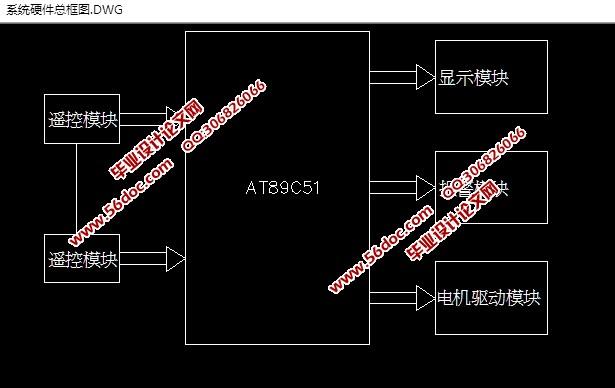 的智能小车的设计(含电路图)(论文说明书9800字,CAD图5张) 摘要:智能小车是当今科技智能化的产物,它能够在行驶中自动寻迹以及绕过障碍物到达目的地,本设计采用 MCS-51 系列中的 AT89C51单片机作为原型,以AT89C51作为控制核心,利用超声波传感器检测道路上的障碍,控制电动小汽车的自动避障,快慢速行驶,以及自动停车,并可以实现自动记录时间、里程和速度,自动寻迹和寻光等等功能。 本文以单片机为核心设计了系统结构图、程序指令、流程图等等,在保留了原始智能小车控制系统的基本功能的同时又增加了一