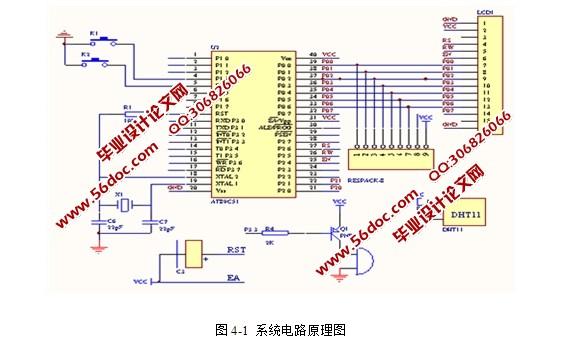 湿度和温度检测报警系统设计(含原理图,程序清单)