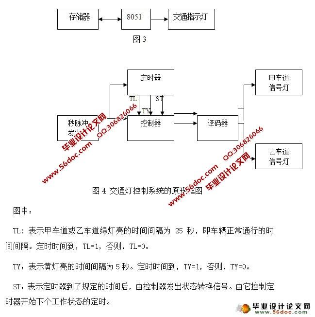 基于单片机控制的交通灯设计(附程序,电路图)