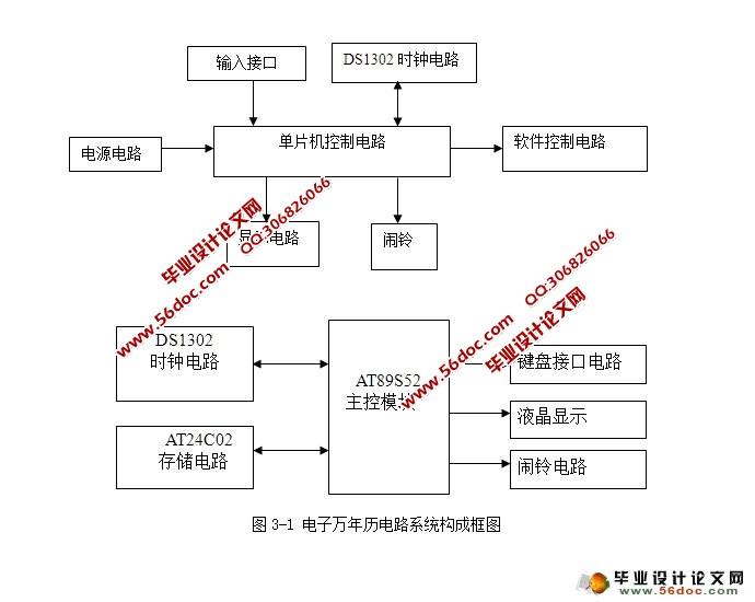 基于at89s52单片机电子万年历设计(附程序,电路原理图图片