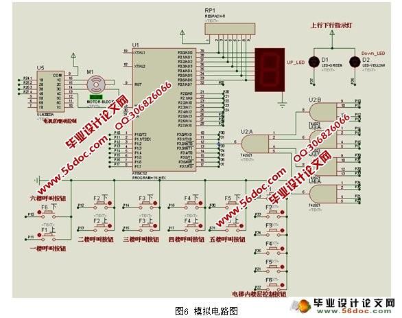 基于51单片机的电梯设计(附电路图,C语言程序)(论文5300字) 摘要 摘要:本设计是利用AT89C52单片机控制的多层电梯模拟控制系统,主要包括硬件系统的设计、软件系统的设计及模拟电路的仿真调试。本设计主要是利用中断电路控制电梯的响应和电机的驱动,是专门为楼层快速通行控制设计的智能系统。此外,利用单片机控制电梯有成本低、通用性强、灵活性大及易于实现复杂控制等优点。 关键词:AT89C52单片机;仿真调试;电梯 Abstract Abstract: In this paper, the design i
