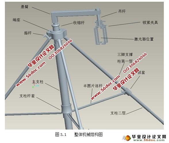 表面粗糙度的激光检测系统设计 CAD,proe三维,电路图