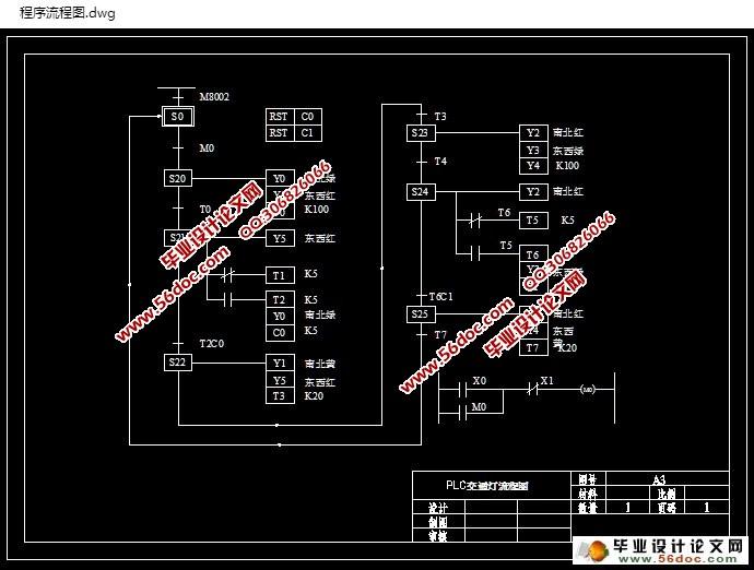 基于PLC交通灯控制系统的设计 附接线图,梯形图,三菱FX2N