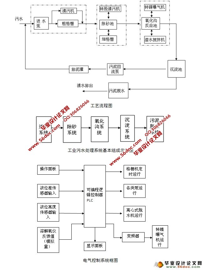 plc接线图 程序