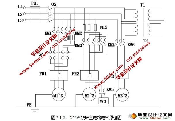 基于plc的x62w铣床电控系统设计(含梯形图)