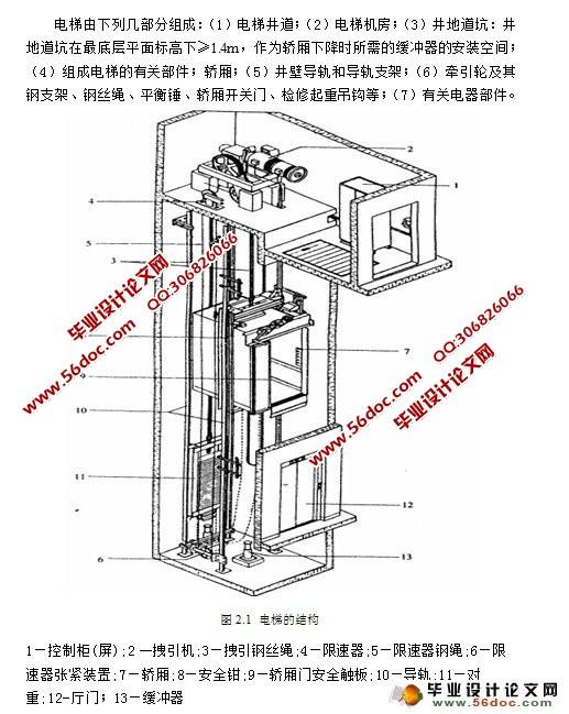 plc在四层电梯中的应用设计