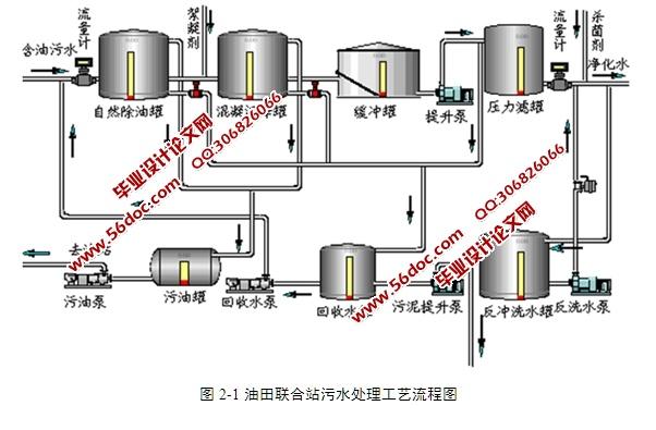 电路 电路图 电子 原理图 602_395